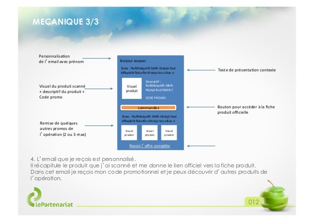 MECANIQUE 3/3  Personnalisa&on del emailavecprénom  BonjourJacques Texte:IsIlhklqshKfdhKhfsdqhlhsd kMqdkfdId...