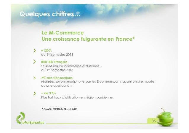 Quelques chiffres… Le M-Commerce Une croissance fulgurante en France* +120% au 1er semestre 2013 800 000 Français se sont ...