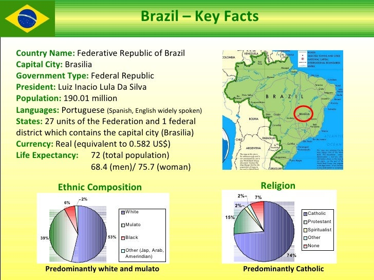 Presentation Brazil Marketing - Country name and capital city