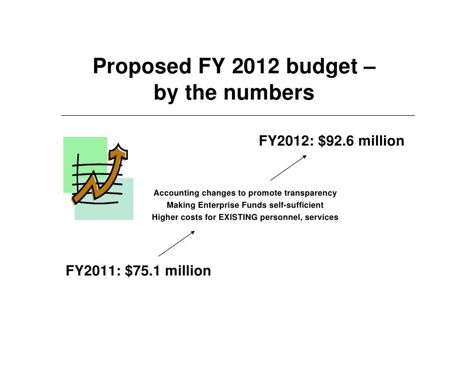Proposed FY 2012 budget –        by the numbers                                     FY2012: $92.6 million            Accou...