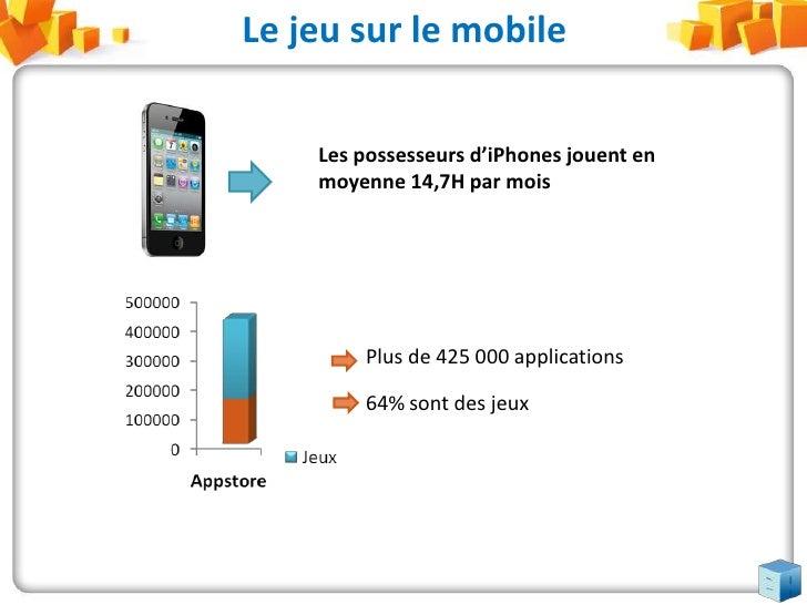 Le jeu sur le mobile<br />Les possesseurs d'iPhones jouent en moyenne 14,7H par mois<br />Plus de 425 000 applications<br...