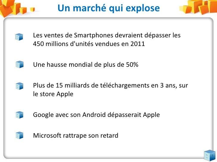 Un marché qui explose <br />Les ventes de Smartphones devraient dépasser les 450 millions d'unités vendues en 2011<br />...