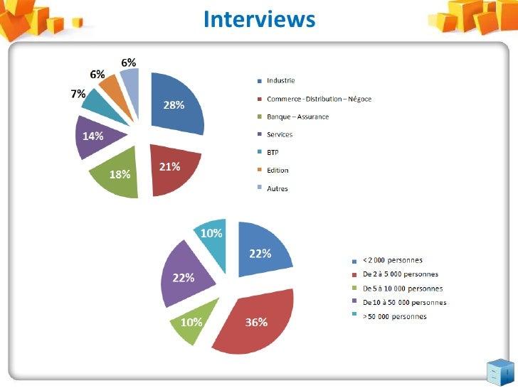 Interviews<br />
