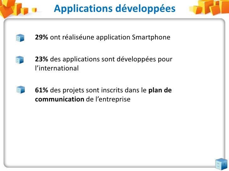 Applications développées<br />29% ont réaliséuneapplication Smartphone<br />23% des applications sont développées pour l'i...