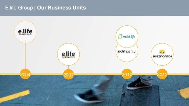 Buzzmonitor Monitoring, Social Management and Analytics + Historical Data & Consumers Insights Slide 2