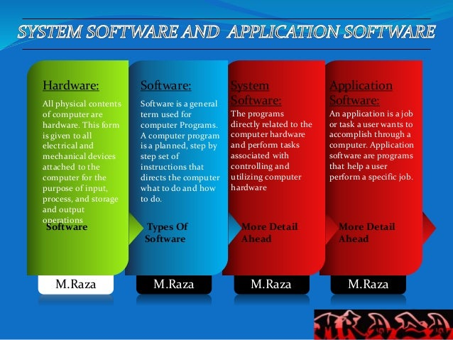 Presentation On Types Of Softwares And Translator With Its Types