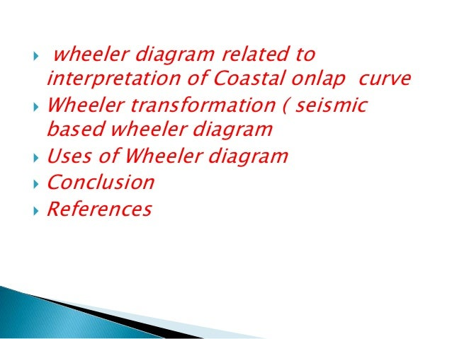 wheeler diagram  conclusion  references
