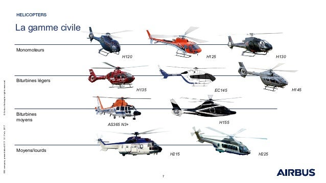 leonardo helicopter with Airbus Helicopters En 2017 on Real estate moreover The Pakistan Air Force In 2016 And Beyond moreover Las Maquinas Voladoras De Leonardo Da Vinci besides Bell 206B furthermore Farben Zum Aussuchen.