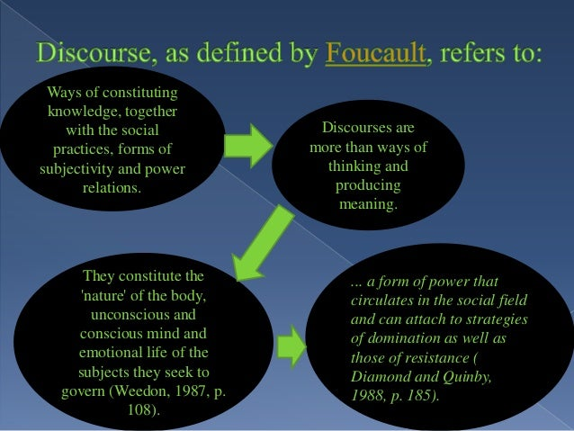 the field of foucauldian discourse analysis Critical discourse analysis norman fairclough  the term 'discourse' is used in various ways within the broad field of discourse analysis two are of.
