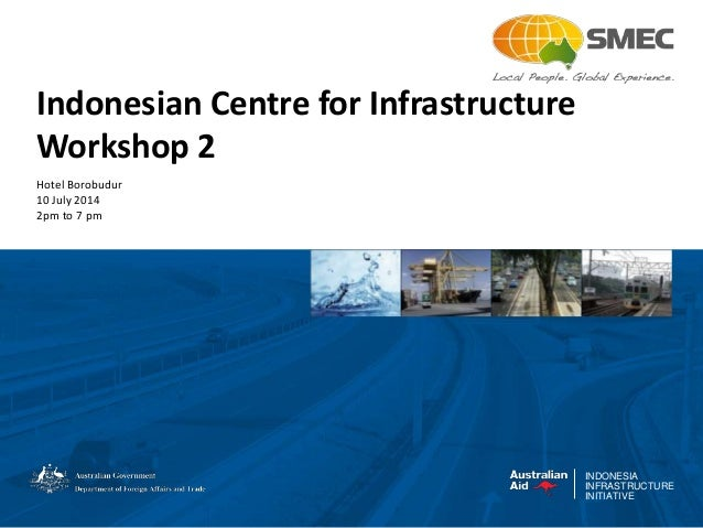 INDONESIA INFRASTRUCTURE INITIATIVE Indonesian Centre for Infrastructure Workshop 2 Hotel Borobudur 10 July 2014 2pm to 7 ...