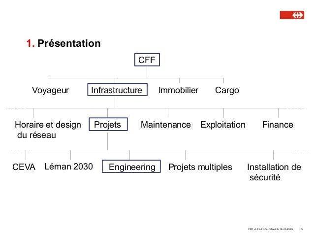Rencontres ASIT VD : Biodiversité & Aménagement - Muriel Prisi, CFF Slide 3