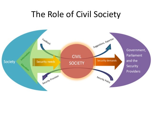 Role of Civil Society Organisations in good governance