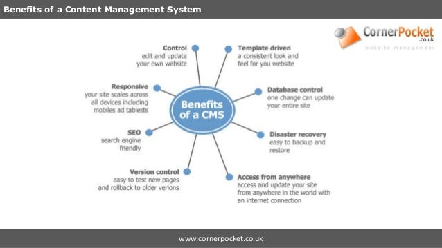 why use content management system List of fortune 500 companies using dotcms' open source java content  management system to run their websites, intranets and mobile apps.