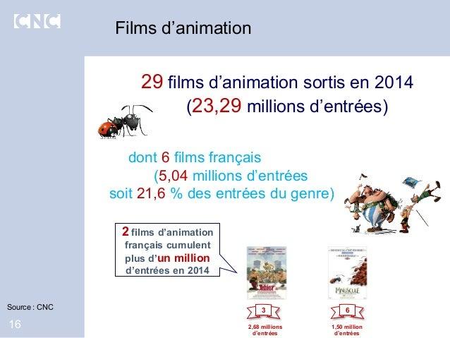 Films d'animation 16 29 films d'animation sortis en 2014 (23,29 millions d'entrées) dont 6 films français (5,04 millions d...