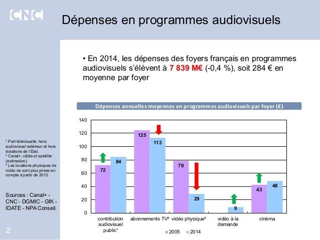 Dépenses en programmes audiovisuels 2 • En 2014, les dépenses des foyers français en programmes audiovisuels s'élèvent à 7...