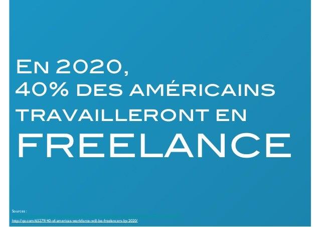 En 2020, 40% des américains travailleront en FREELANCE Sources :  http://http-download.intuit.com/http.intuit/CMO/intuit/...