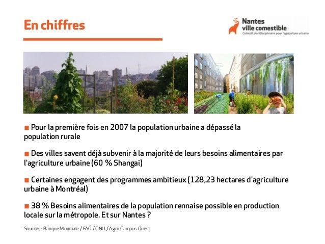 Forum Nantes ville comestible 24/01/15 : introduction, présentation du collectif et des intervenants Slide 3