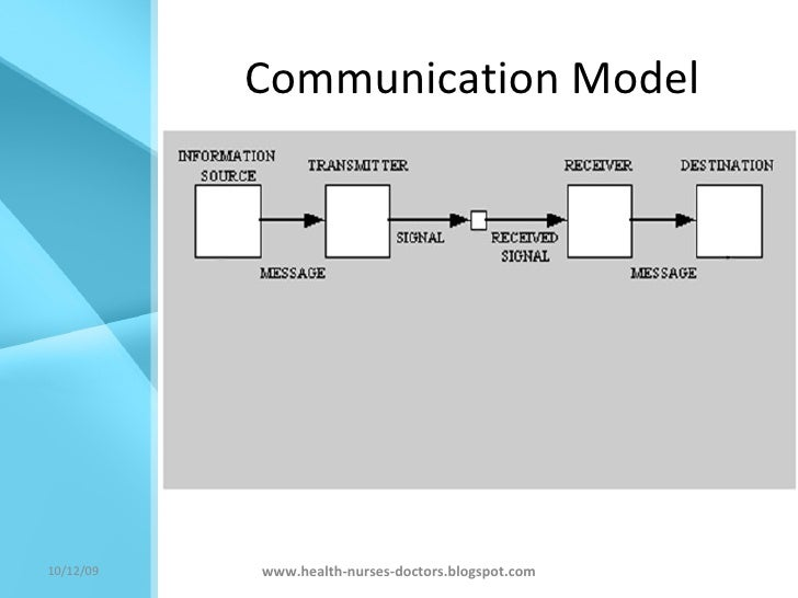 how can doctors communicate information about risk effectively nursing essay Journal of healthcare communications focus on topics related to healthcare  online services, health literacy, malpractice risk, mhealth  storing, retrieving  and using of healthcare information to foster better collaboration among a   many nurses provide care within the ordering scope of physicians, and this  traditional role.