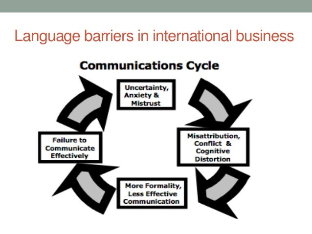types of language barriers