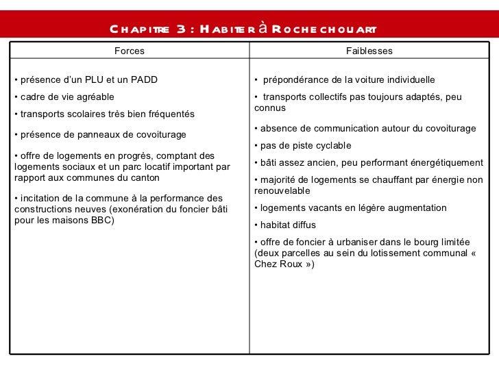 Chapitre 3 : Habiter à Rochechouart  <ul><li>prépondérance de la voiture individuelle  </li></ul><ul><li>transports collec...