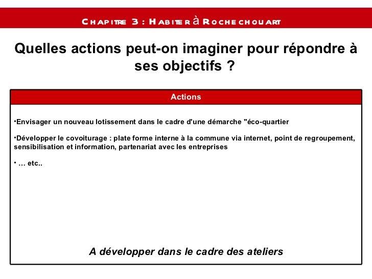 Chapitre 3 : Habiter à Rochechouart  Quelles actions peut-on imaginer pour répondre à ses objectifs ?   <ul><li>Envisager ...
