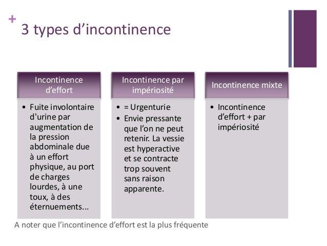 + 3 types d'incontinence Incontinence d'effort • Fuite involontaire d'urine par augmentation de la pression abdominale due...
