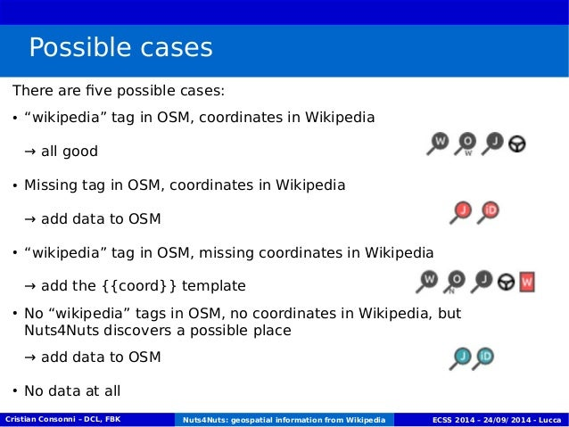 """Possible cases  There are five possible cases:  ● """"wikipedia"""" tag in OSM, coordinates in Wikipedia  → all good  ● Missing ..."""