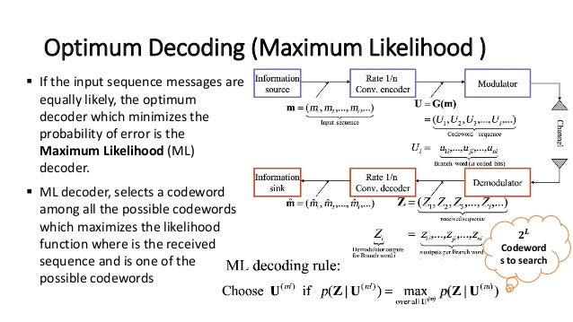 Convolutional Error Control Coding