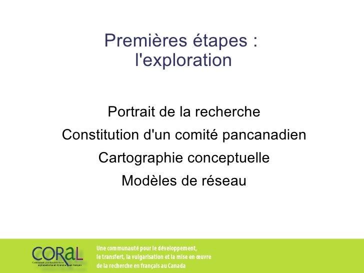 Premières étapes :  l'exploration Portrait de la recherche Constitution d'un comité pancanadien Cartographie conceptuelle ...