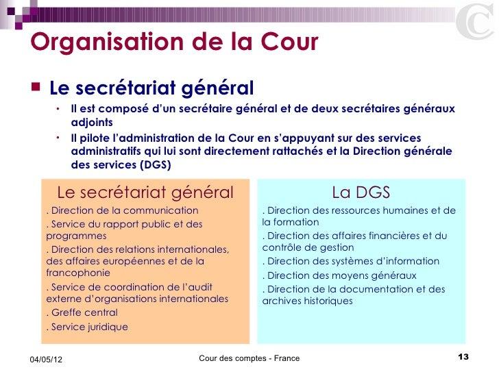 Pr 233 Sentation De La Cour Des Comptes