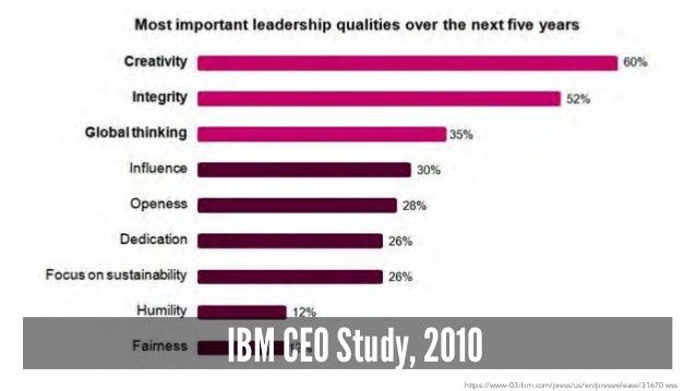 IBM CEO Study, 2010 https://www-03.ibm.com/press/us/en/pressrelease/31670.wss