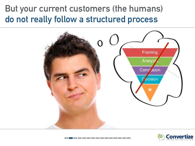 The psychology of robots - Neuroscience and e-commerce Slide 3