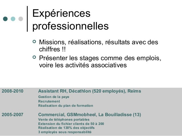 Presentation cv - Cabinet de recrutement reims ...
