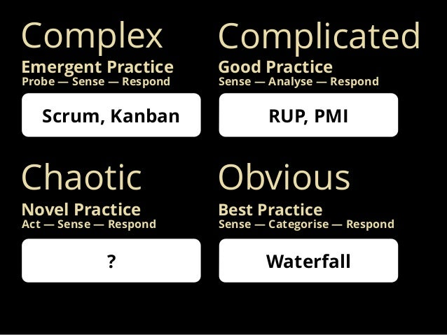 the cynefin framework essay Here's my slide deck, along with an essay version of my talk, that explains agile marketing and why you should seriously consider adopting it: to answer that, let me share with you something called the cynefin framework, which is quite popular in the agile community.