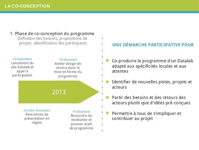 Presentation datalab pays de la loire - Definition de conception ...