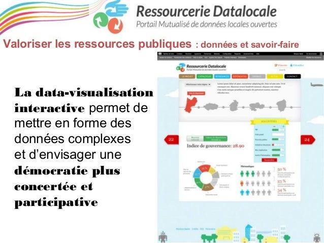 Valoriser les ressources publiques  La data-visualisation interactive permet de mettre en forme des données complexes et d...