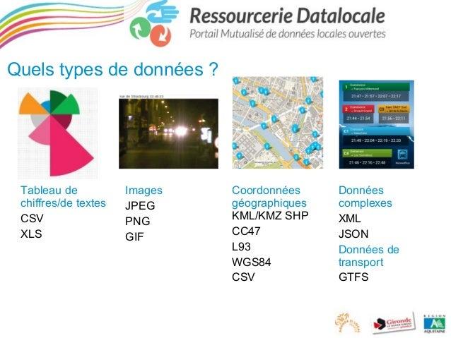 Quels types de données ?  Tableau de chiffres/de textes CSV XLS  Images JPEG PNG GIF  Coordonnées géographiques KML/KMZ SH...