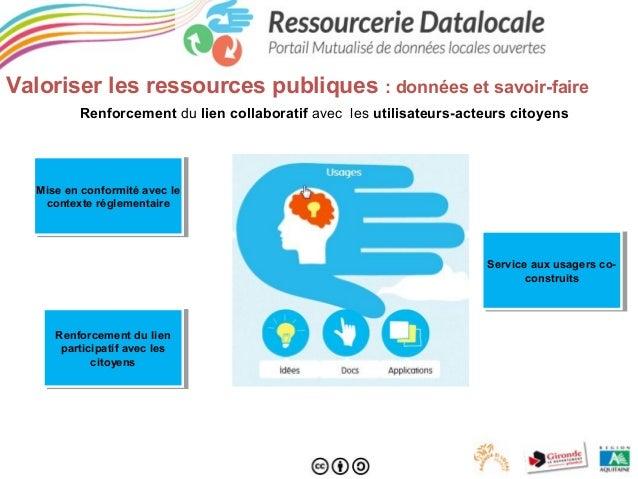 Valoriser les ressources publiques  : données et savoir-faire  Renforcement du lien collaboratif avec les utilisateurs-act...