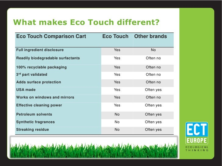 Why To Choose Waterless Eco Friendly Car Cleaning