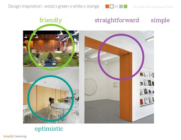 Cambridge Office Space Design Project Amplify Learning. Design Inspiration : wood x green x white x orange optimistic stra...