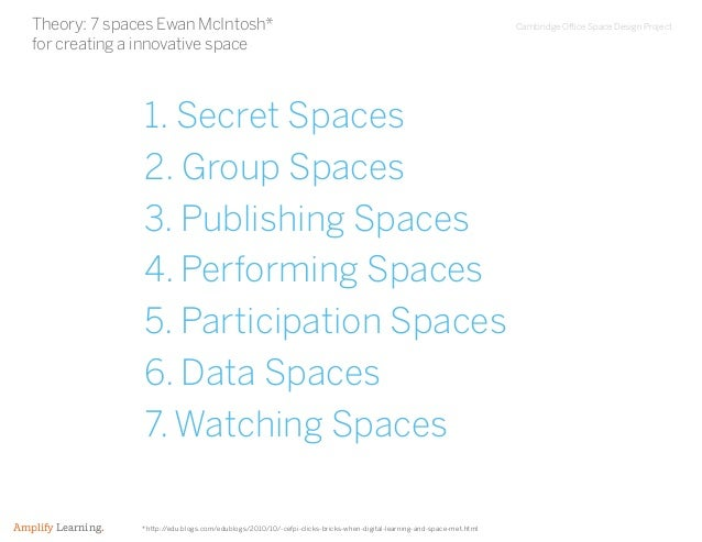 Cambridge Office Space Design Project Amplify Learning. Theory: 7 spaces Ewan McIntosh* for creating a innovative space * ...