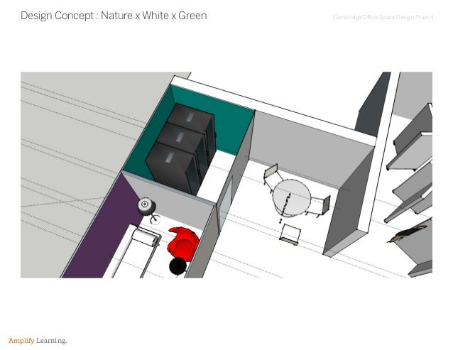 Cambridge Office Space Design Project Amplify Learning. Design Concept : Nature x White x Green