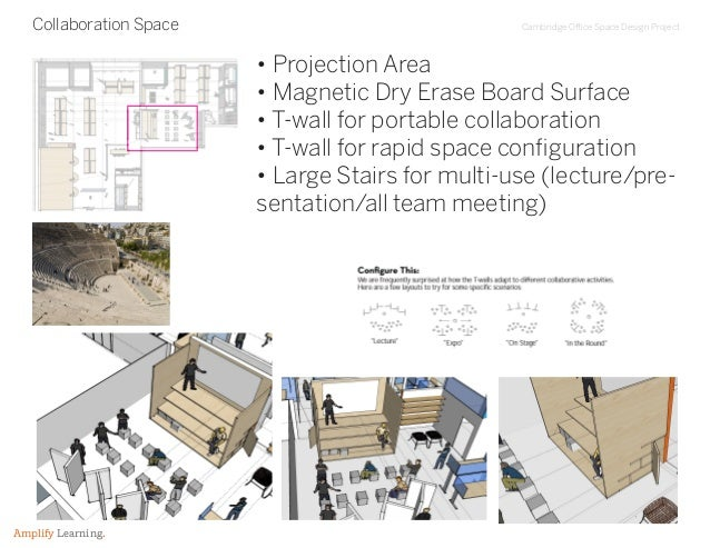 Cambridge Office Space Design Project Amplify Learning. Collaboration Space • Projection Area • Magnetic Dry Erase Board S...