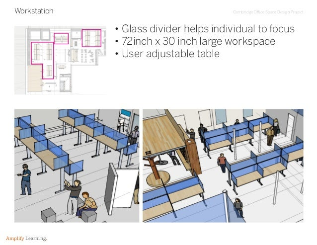Cambridge Office Space Design Project Amplify Learning. Workstation • Glass divider helps individual to focus • 72inch x 3...
