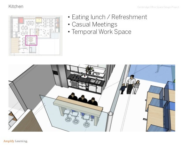 Cambridge Office Space Design Project Amplify Learning. Kitchen • Eating lunch / Refreshment • Casual Meetings • Temporal ...