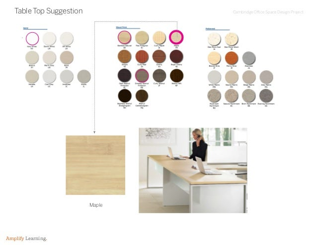 Cambridge Office Space Design Project Amplify Learning. Table Top Suggestion Maple