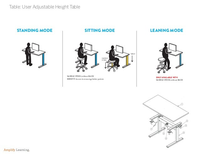 Amplify Learning. Table: User Adjustable Height Table SADDLE STOOL without BACK ONLY AVAILABLE WITH SADDLE STOOL without B...