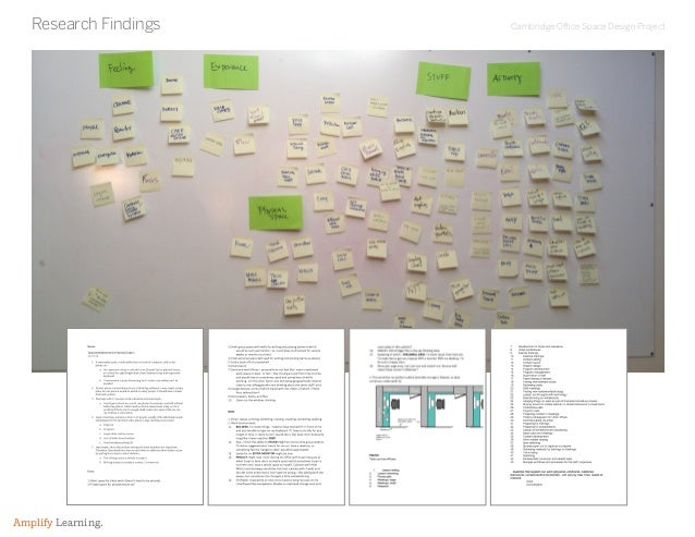 Cambridge Office Space Design Project Amplify Learning. Research Findings