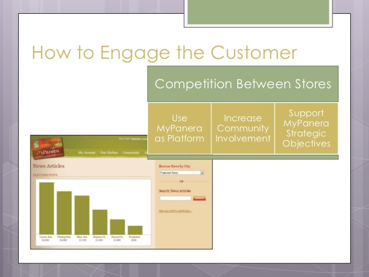 panera bread strategic plan essay Strategy and action plans for panera bread company essay - introduction this  report draws the action plans required to implement strategy for panera bread.