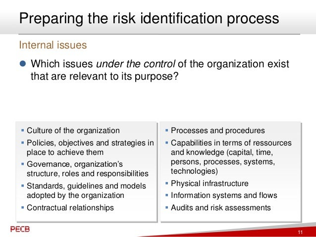 information security risk identification is all rh slideshare net Risk Identification Steps InfoSec Risk Identification